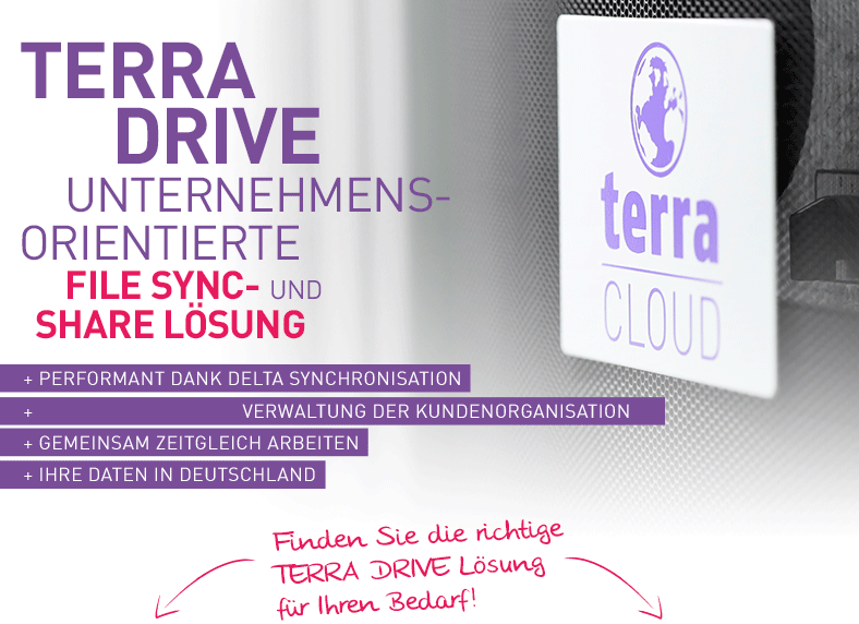 Terra Drive File Sharing Lösung